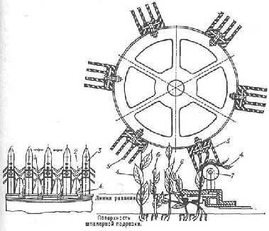Технологическая схема машины